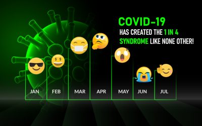 COVID-19 Has Created the 1 in 4 Syndrome Like None Other!