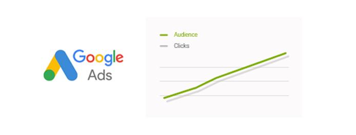 Google Ads ShoreAgents