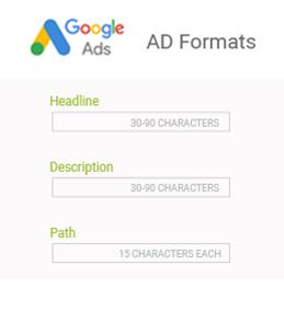 Real Estate Google Ads Format